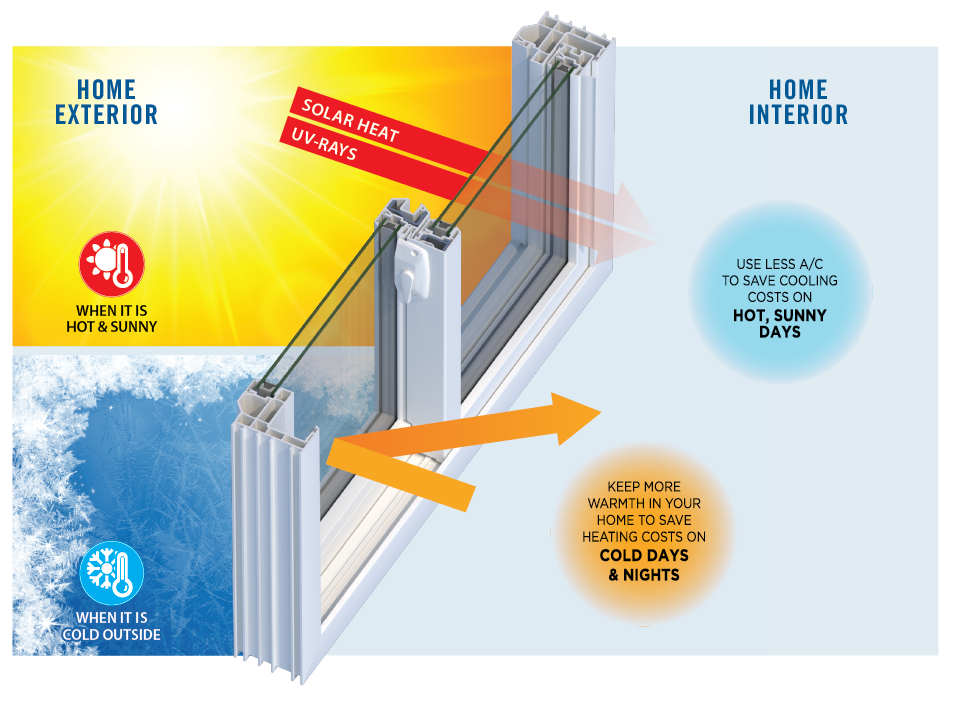 window energy-savings-illustration